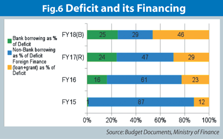 http://today.thefinancialexpress.com.bd/public/uploads/Fig-6.jpg